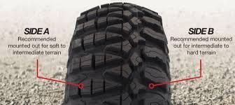 ATV & UTV Wheel & Tire